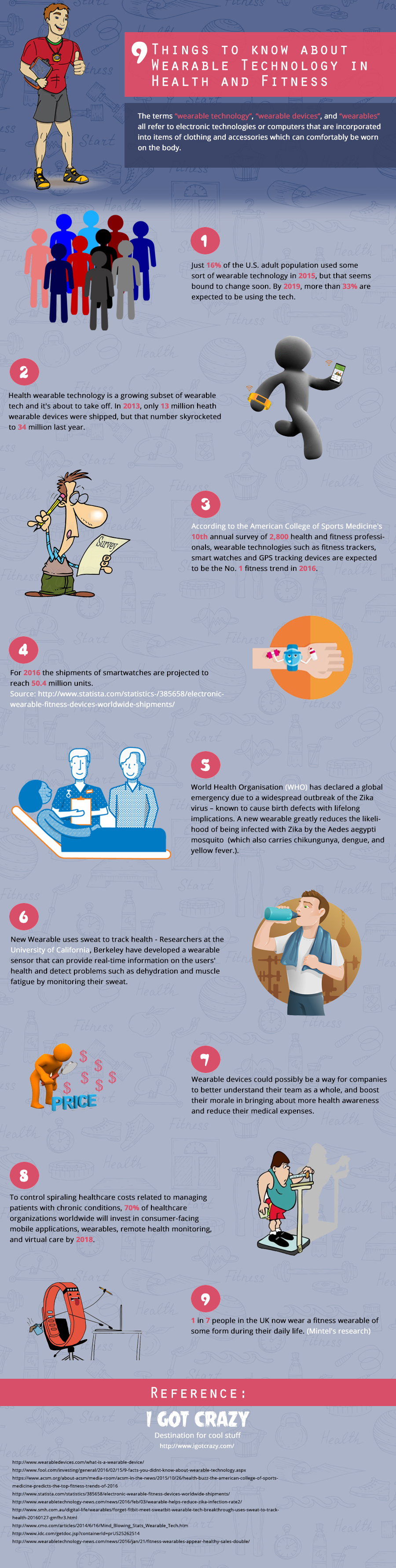 9-Facts-and-Statistics-on-Wearable-Technology-An-Infographic