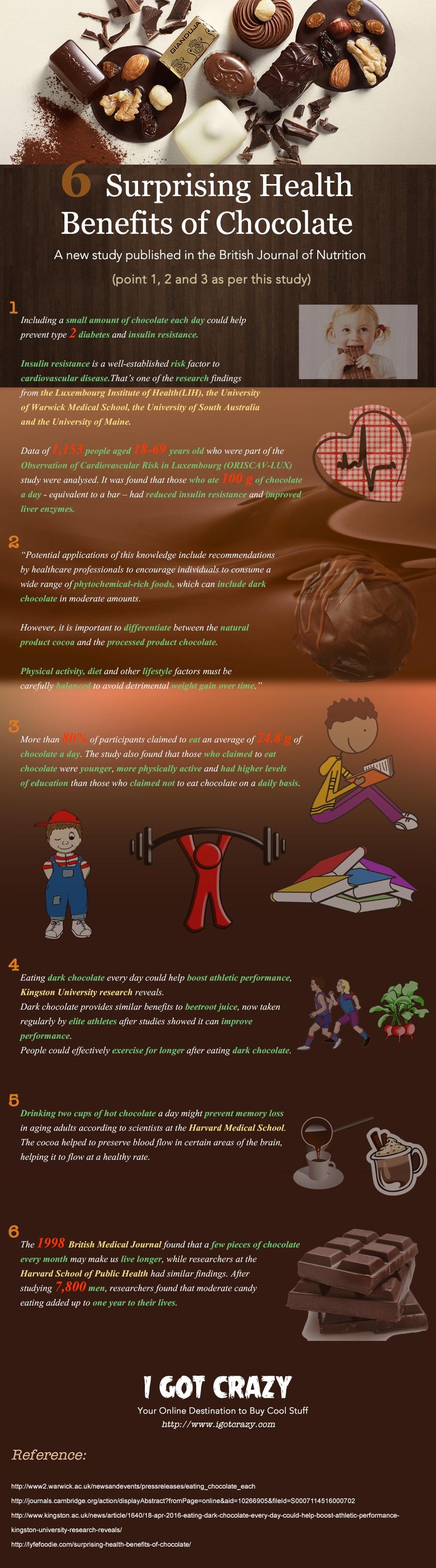 Chocolate Health Benefits Infographic